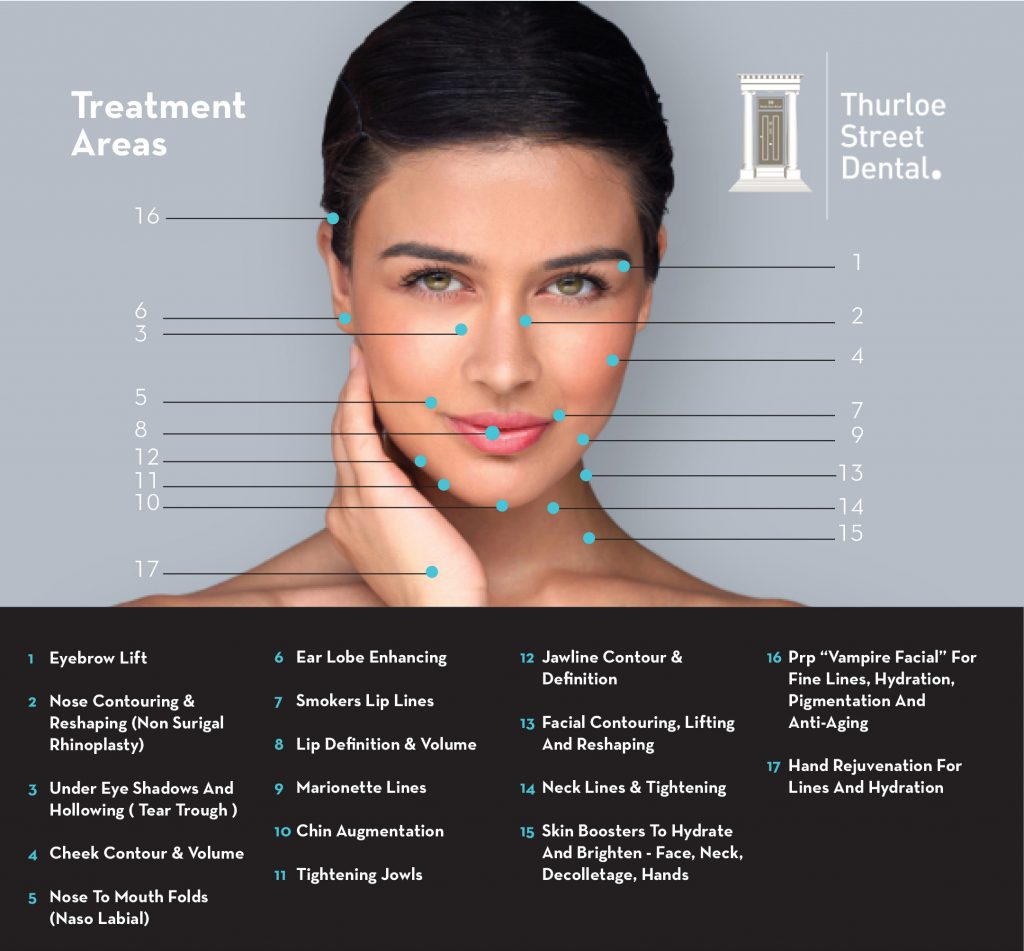 Dermal Fillers Treatments in South Kensington